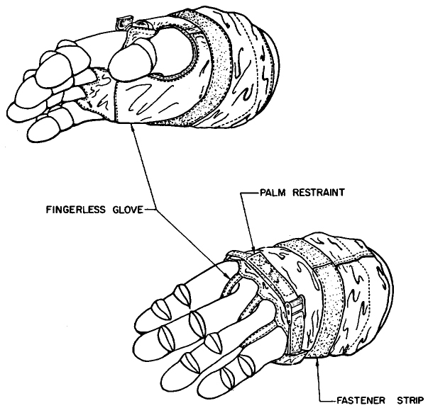 Apollo Extravehicular Mobility Unit Boots And Gloves