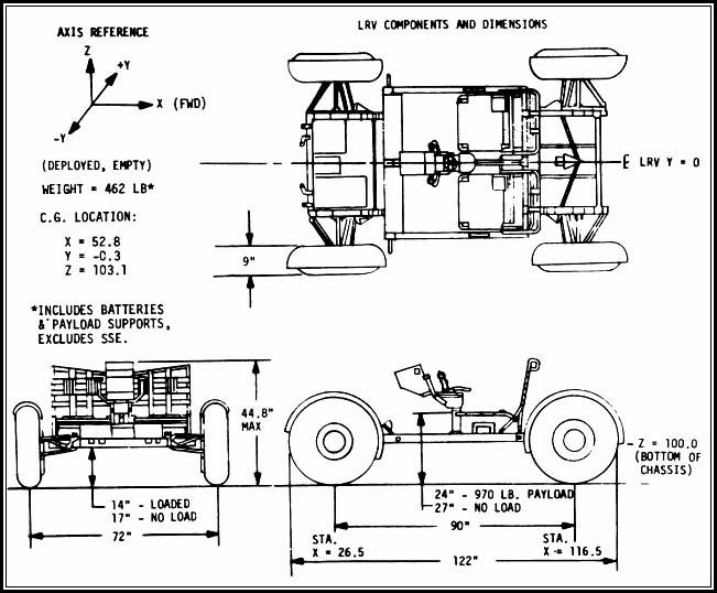 apollo lunar roving vehicle
