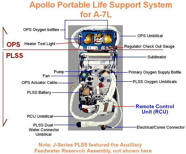 apollo space suit backpack - photo #40