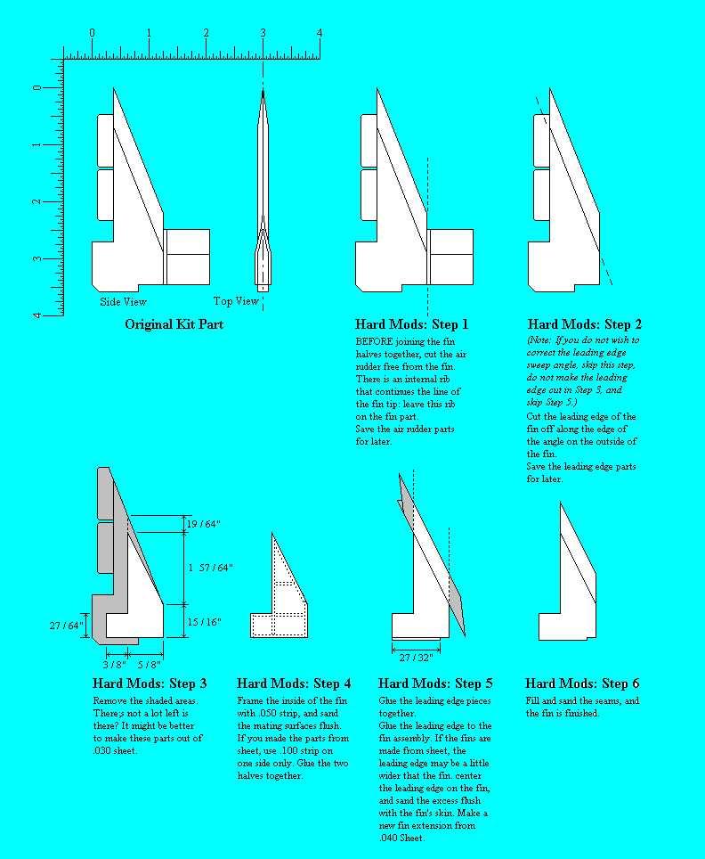 sail cut off