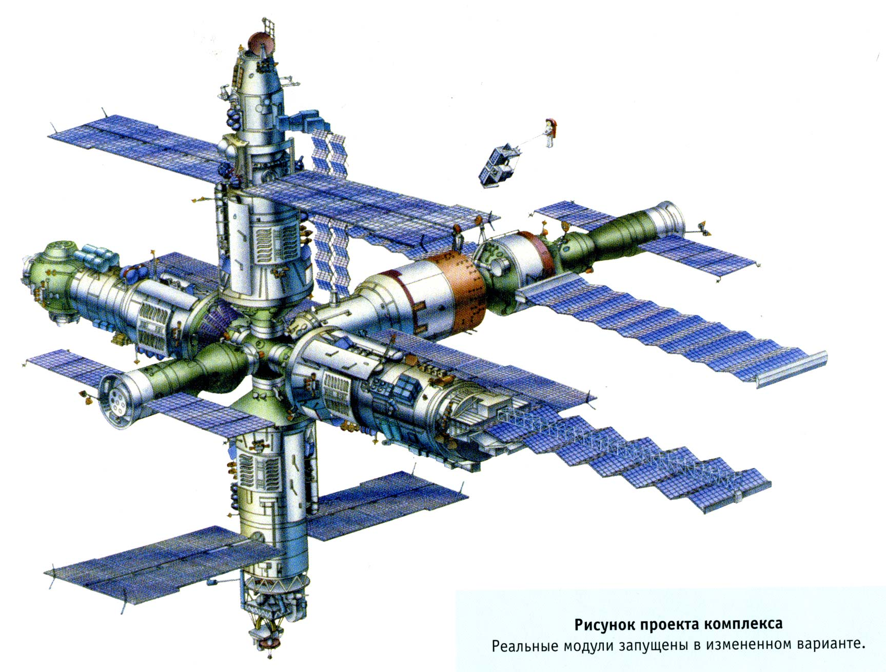 a history of the russian space programs mir station Mir: mir, soviet/russian modular space station, the core module (base block) of which was launched into earth orbit by the ussr in 1986 over the next decade additional modules were sent aloft on separate launch vehicles and attached to the core unit, creating a chronology of manned missions to mir space station.